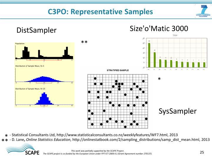C3PO: Representative Samples