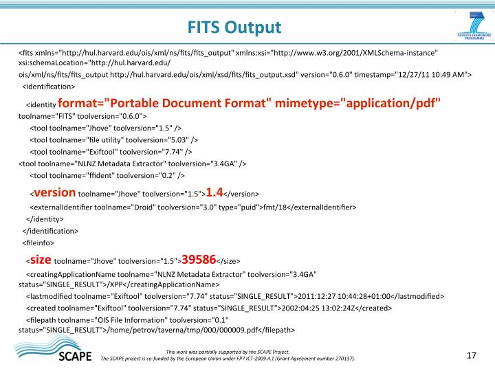 FITS Output
