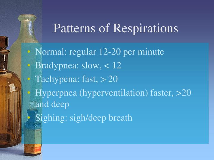 Patterns of Respirations