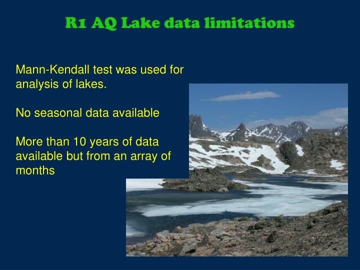 R1 AQ Lake data limitations