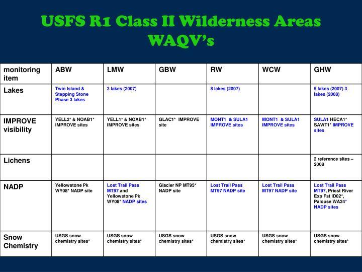 USFS R1