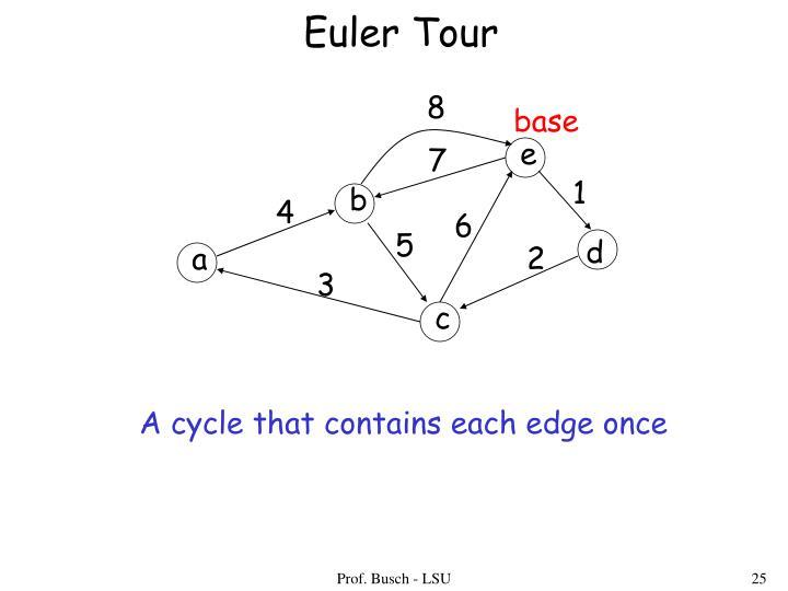 Euler Tour