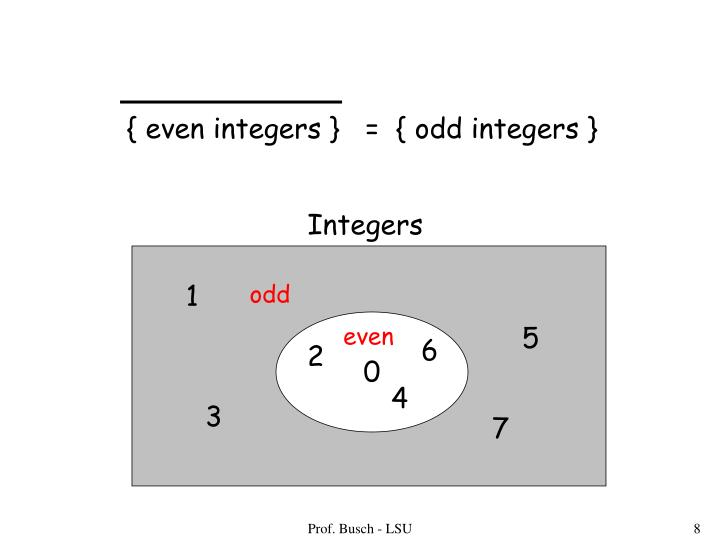 { even integers }   =  { odd integers }