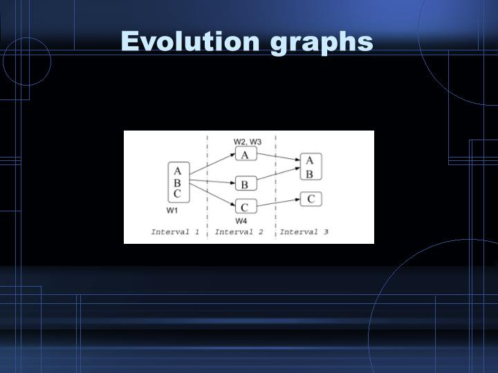 Evolution graphs