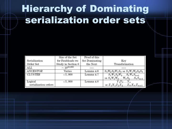 Hierarchy of Dominating serialization order sets