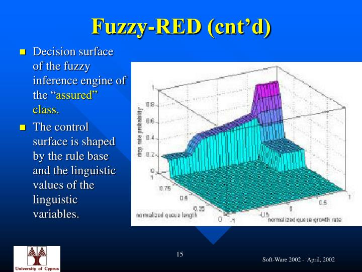 Fuzzy-RED (cnt'd)