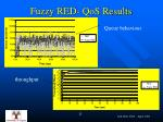 fuzzy red qos results