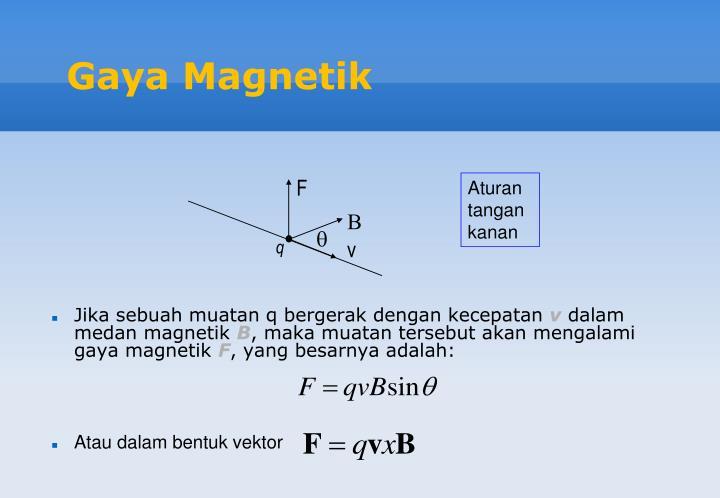 Gaya Magnetik