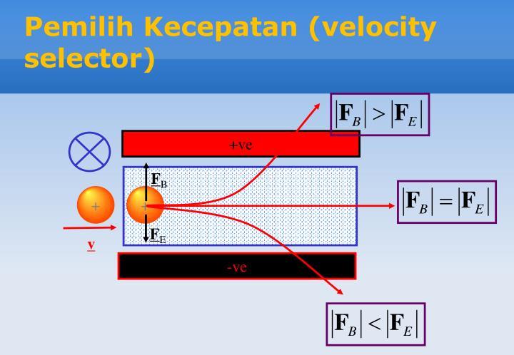 Pemilih Kecepatan (velocity selector)