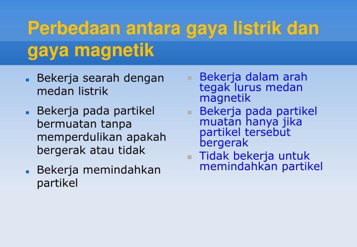 Perbedaan antara gaya listrik dan