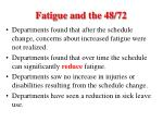fatigue and the 48 721