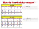 how do the schedules compare