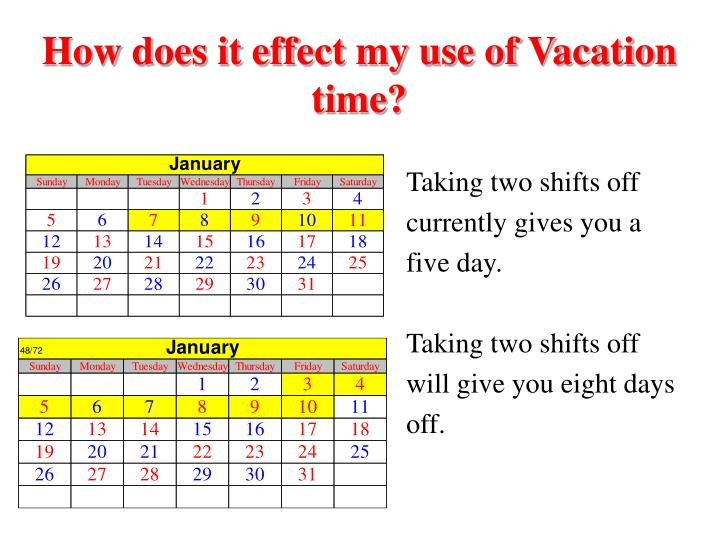 How does it effect my use of Vacation time?