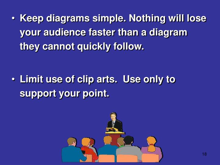 Keep diagrams simple. Nothing will lose your audience faster than a diagram they cannot quickly follow.