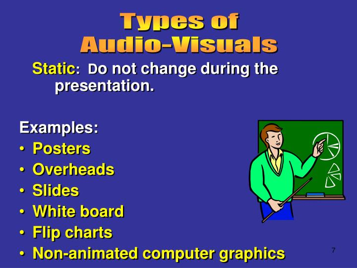 Types of