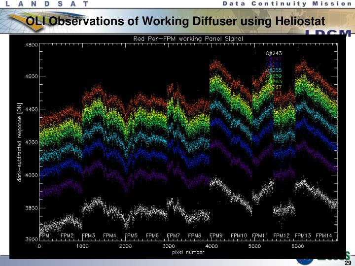 OLI Observations of Working Diffuser using Heliostat