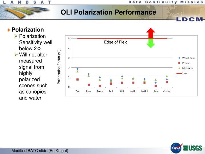 OLI Polarization Performance