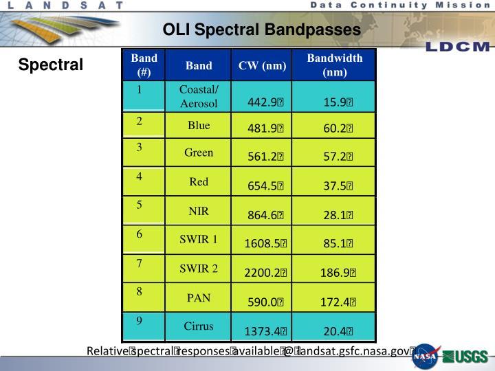 OLI Spectral