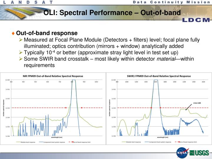 OLI: Spectral Performance – Out-of-band