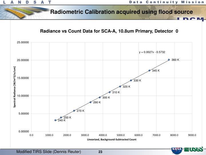 Radiometric Calibration acquired using flood source
