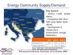 energy community supply demand