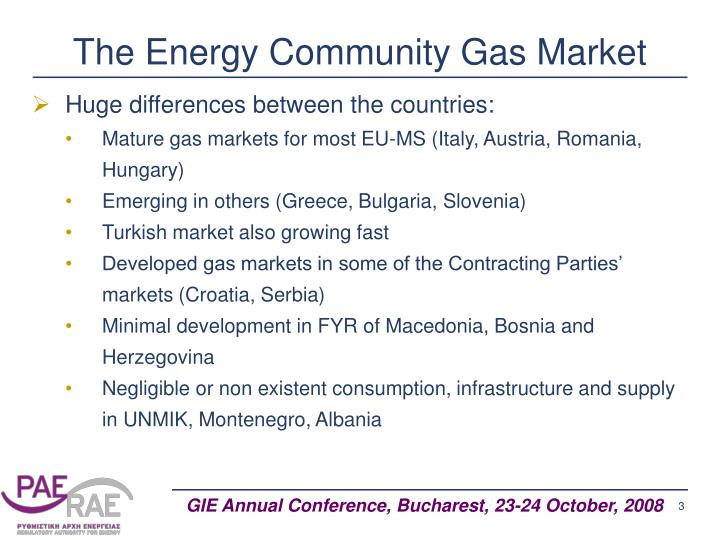 The energy community gas market