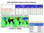 a1b 2000 2050 changes in no x emissions