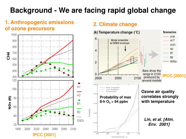 Background we are facing rapid global change