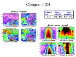 changes of oh