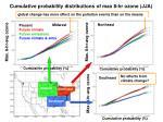 cumulative probability distributions of max 8 hr ozone jja