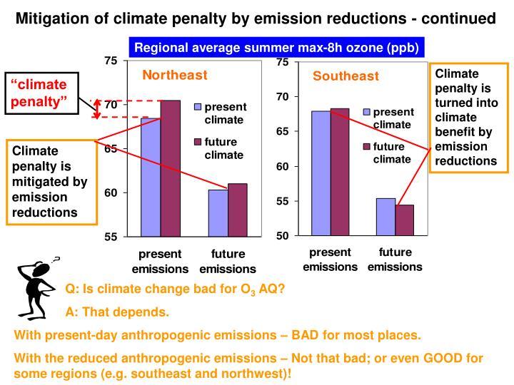 Regional average summer max-8h ozone (ppb)