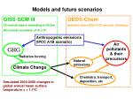 models and future scenarios