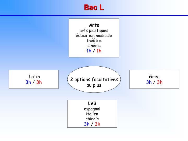 Bac L
