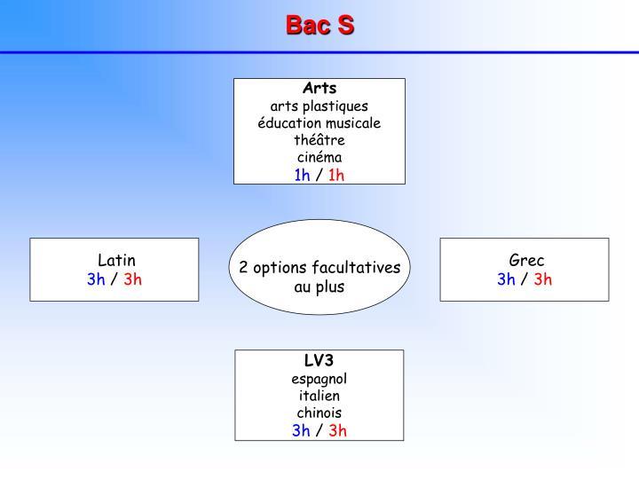 Bac S