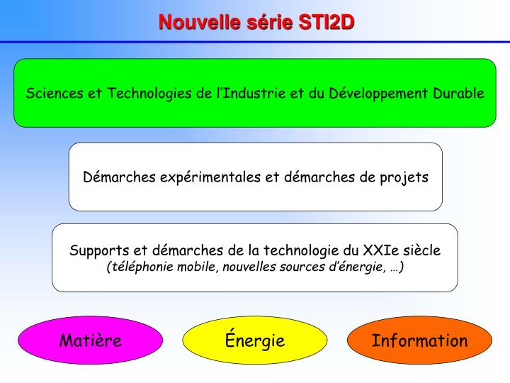 Nouvelle série STI2D