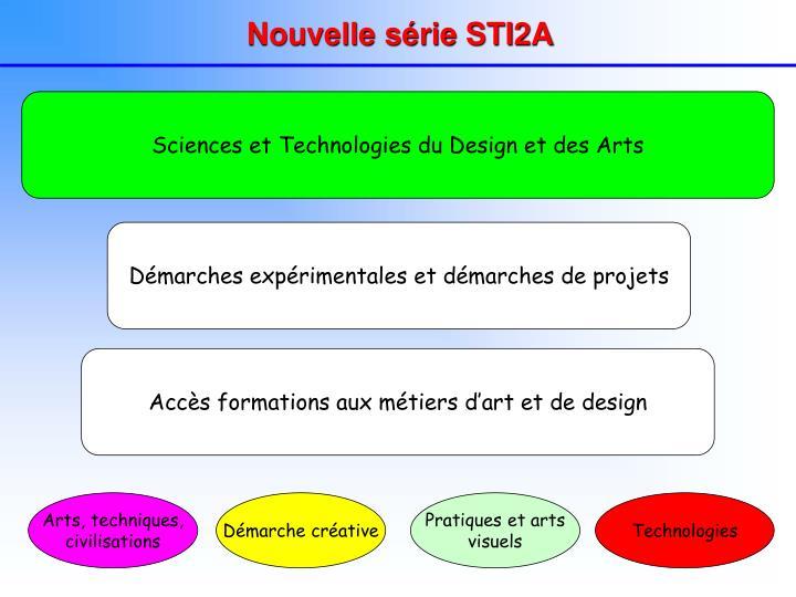 Nouvelle série STI2A