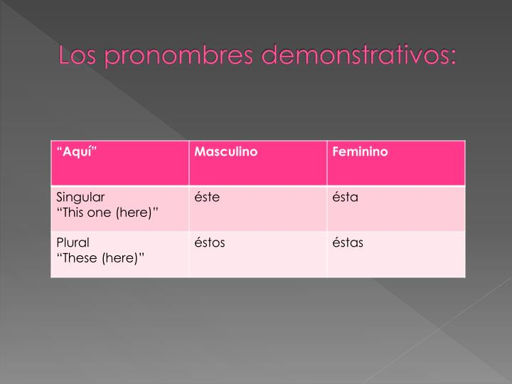 Los pronombres demonstrativos2