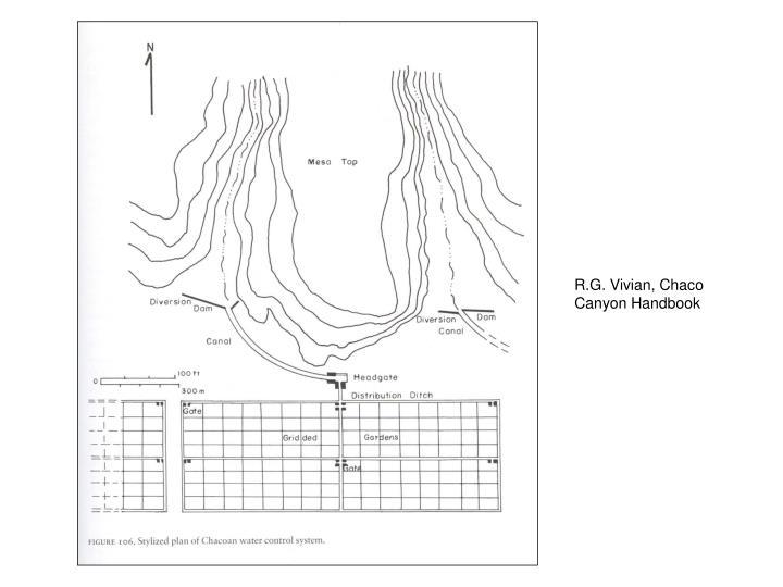 R.G. Vivian, Chaco Canyon Handbook