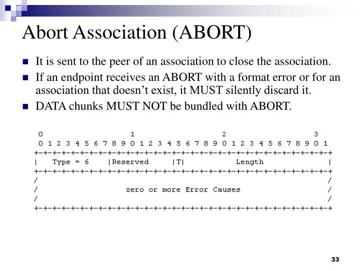 Abort Association (ABORT)