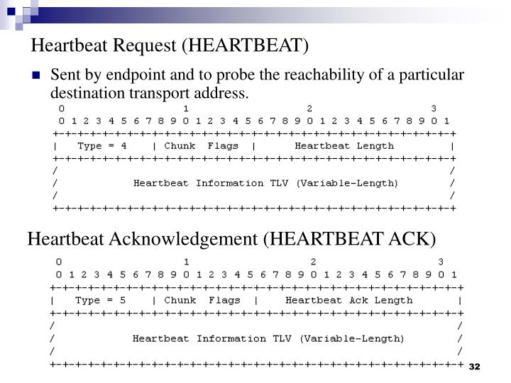 Heartbeat Request (HEARTBEAT)
