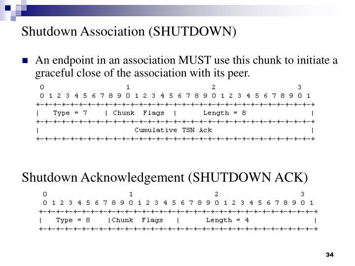 Shutdown Association (SHUTDOWN)