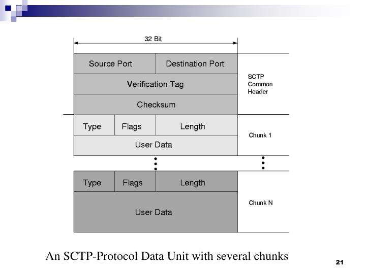 An SCTP-Protocol Data Unit with several chunks