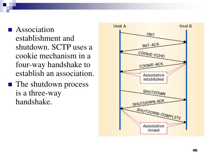 Association establishment and shutdown. SCTP uses a cookie mechanism in a four-way handshake to establish an association.