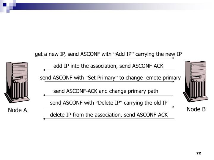 get a new IP, send ASCONF with