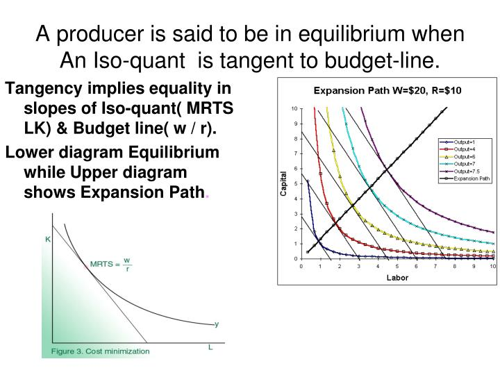 A producer is said to be in equilibrium when An Iso-quant  is tangent to budget-line.