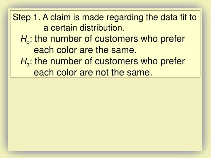 Step 1. A claim is made regarding the data fit to 	    a certain distribution.