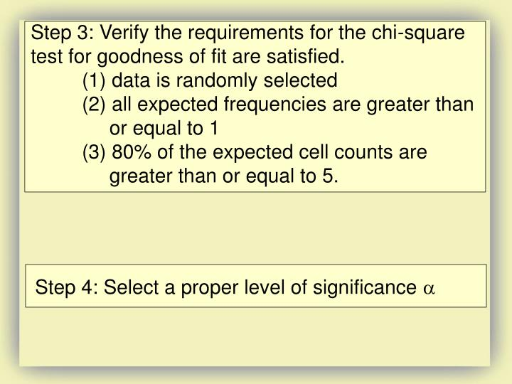 Step 3: Verify the requirements for the chi-square test for goodness of fit are satisfied.