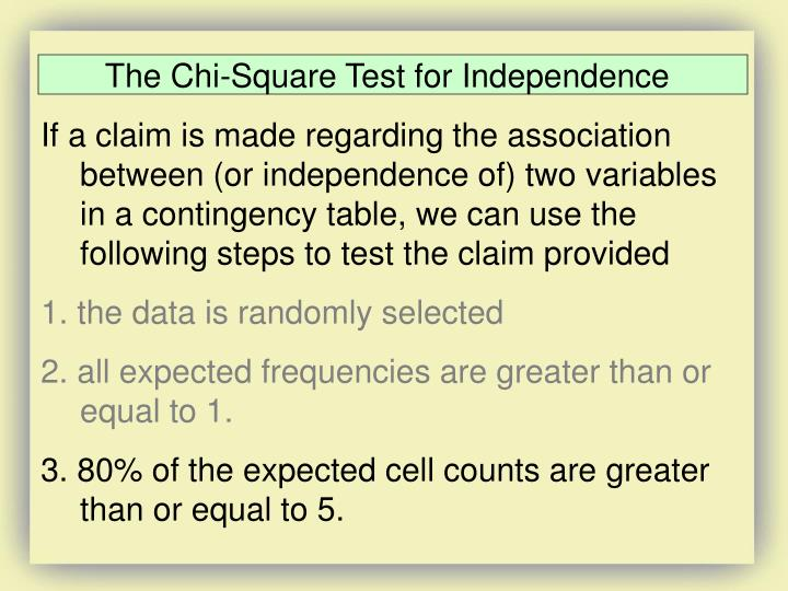 The Chi-Square Test for Independence