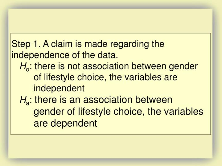 Step 1. A claim is made regarding the independence of the data.