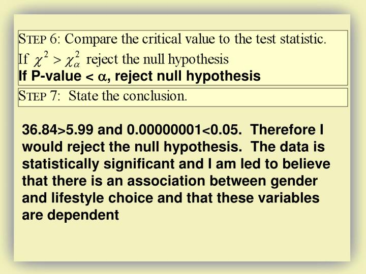 If P-value <
